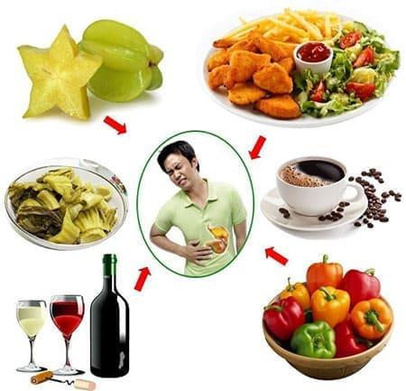 Chú ý: Chế độ ăn trong viêm loét dạ dày, tá tràng